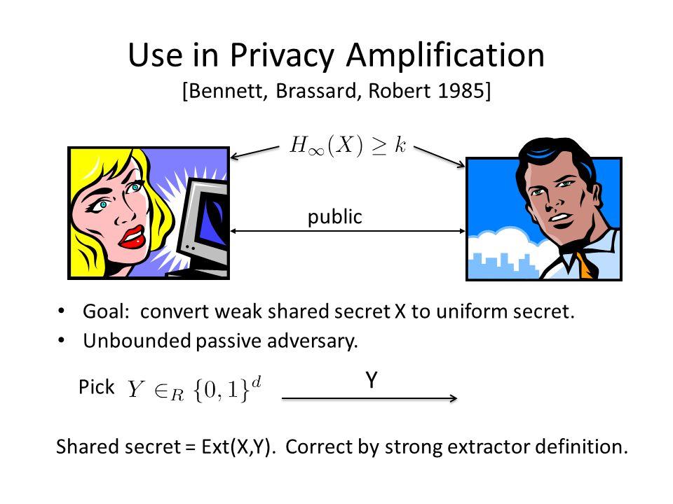 Use in Privacy Amplification [Bennett, Brassard, Robert 1985]